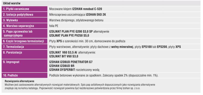 IZOLMAT 3.1.1 cd.png