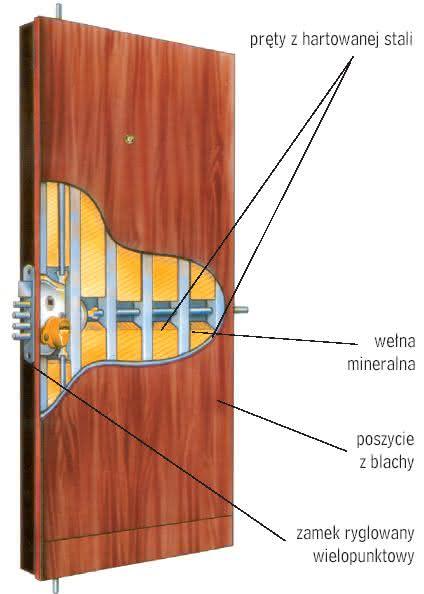 Drzwi antywłamaniowe-patyki.jpg