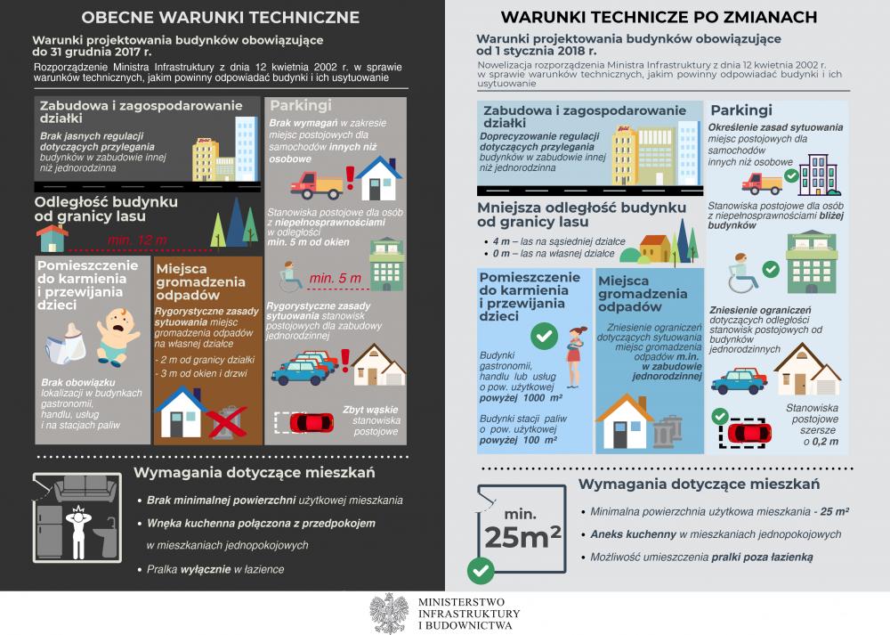 budowlanka_infografika_7035033.png