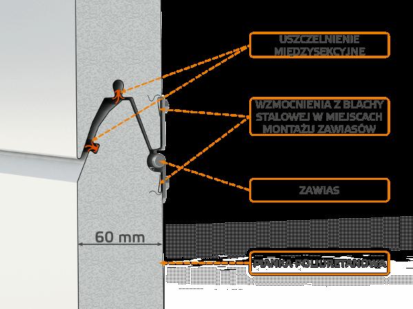 KRISPOL budowa ciepłego panela