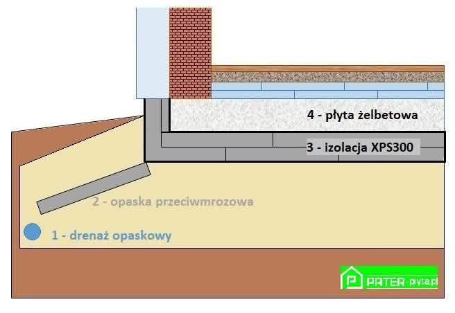 PATER przekrój płyta fundamentowa sandwich z opisem log Wrocław Lubin Świdnica dolny śląsk 2.jpg