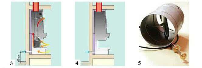 gf-kweU-hKPW-7Wtx_5-zasad-doprowadzenia-powietrza-do-kominka-664x442-nocrop.jpg.57f146ebb3d78a859125b60266aa8d3a.jpg