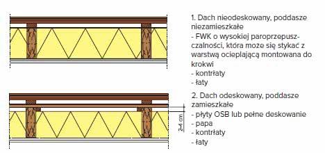 panele-dachowe-na-rabek-Blachy-Pruszynski-warstwy.jpg.19f0ec444438c93beb68addf1a05501b.jpg