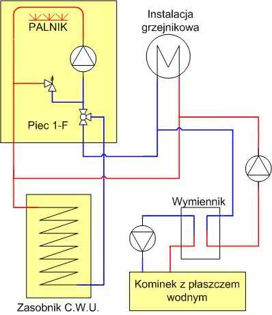 Schemat połączeń pieca