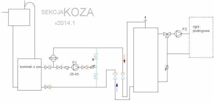 sch_instal_koza_2014.jpg