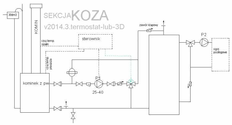 sch_instal_koza_2014_termostat.jpg