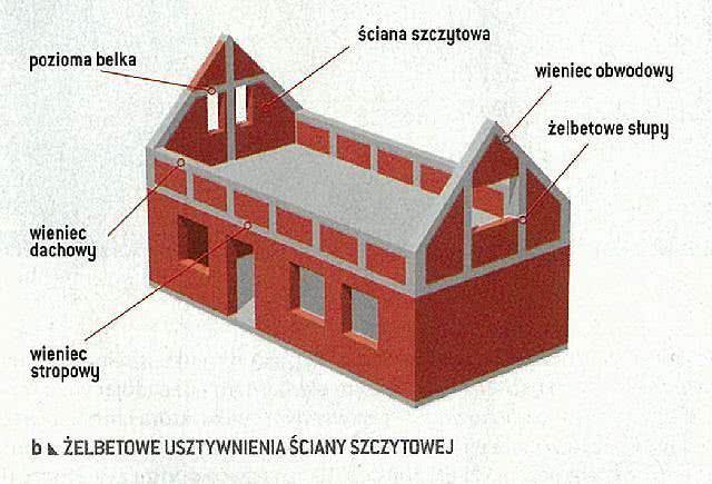 z11437406V,Zelbetowe-usztywnienia-sciany