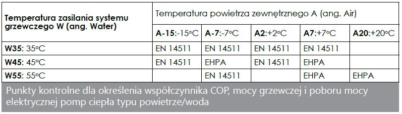 COP-cz_1_tab_2.png