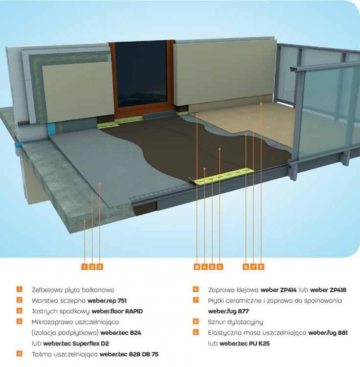 hydroizolacje-ochrona-balkonu-przekroj-9