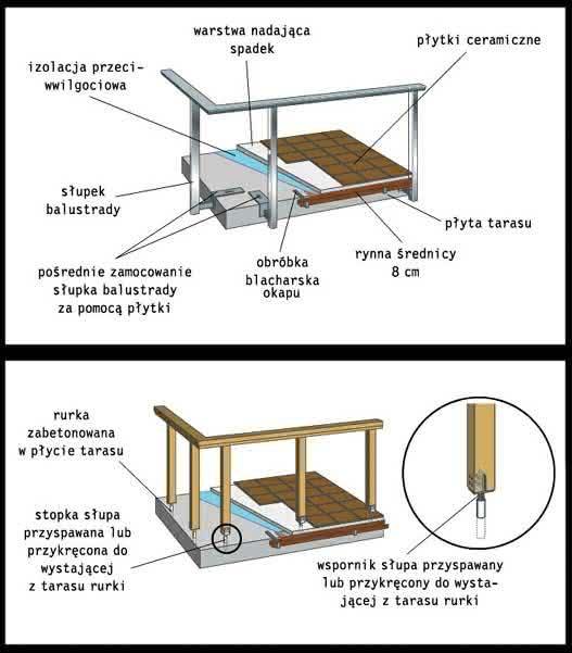 mocowanie-balustrady.jpg