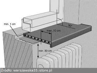 montaz-parapetu-wewnetrznego-w-domu-pora