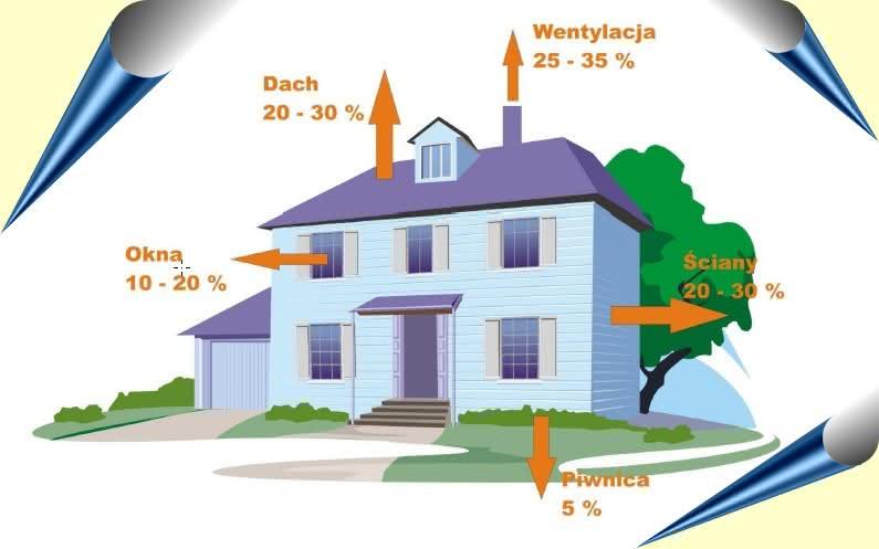 ocena-energetyczna-budynku.jpg