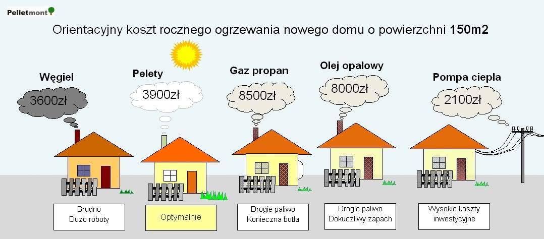 orientac_koszty.jpg