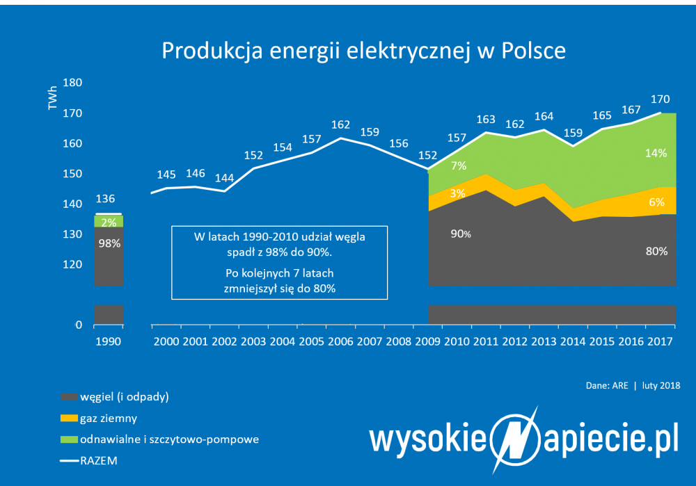 rynek_wegiel_oze_gaz_polska.png