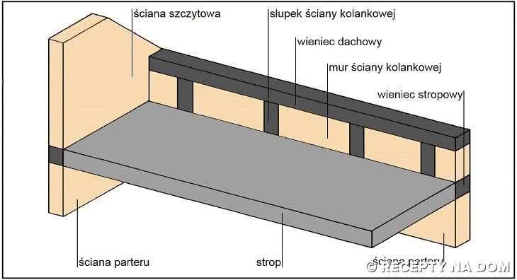 sciana_kolankowa_Rys_1_ok-730x396.jpg